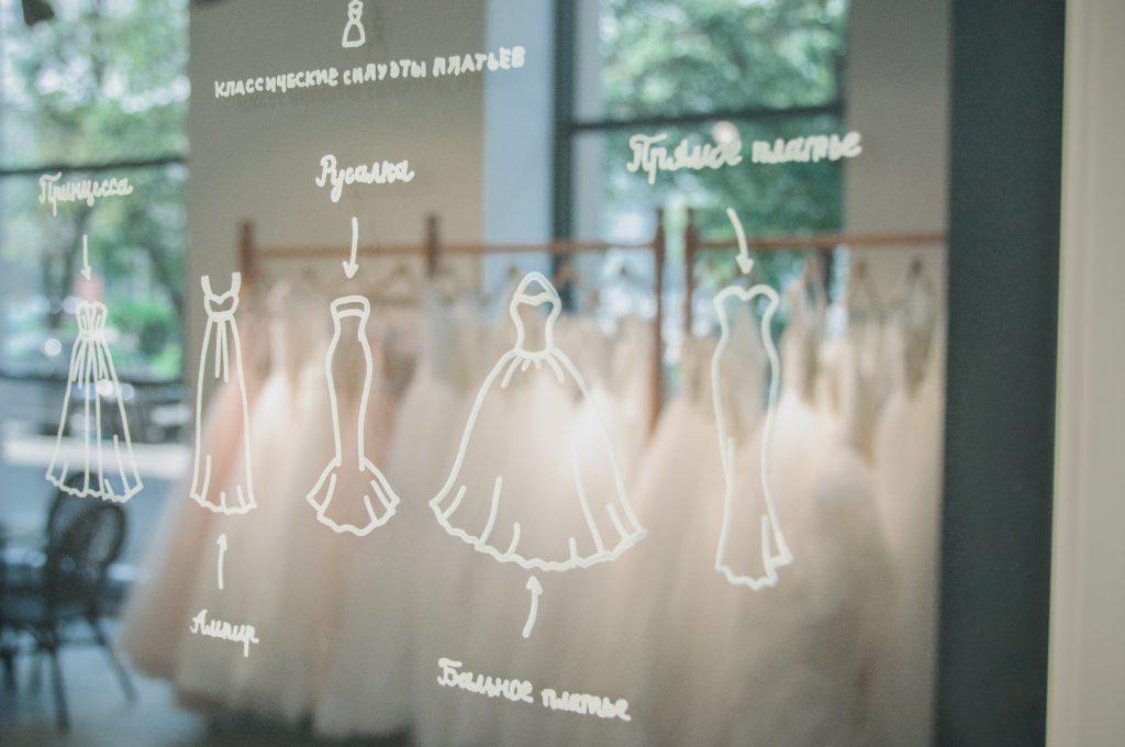5 силуэтов: наш гид по платьям